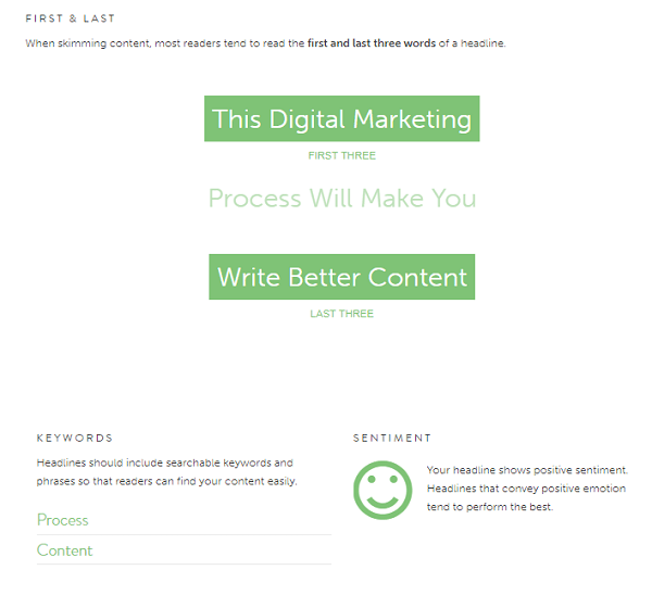 digital marketing process - coschedule 1