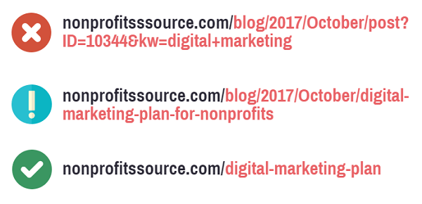 seo for nonprofits - keyword in URL