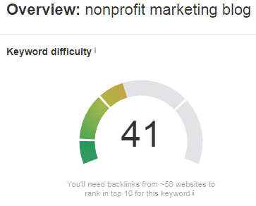 nonprofit marketing blog keyword difficulty