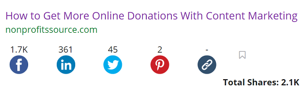 online donations - social shares
