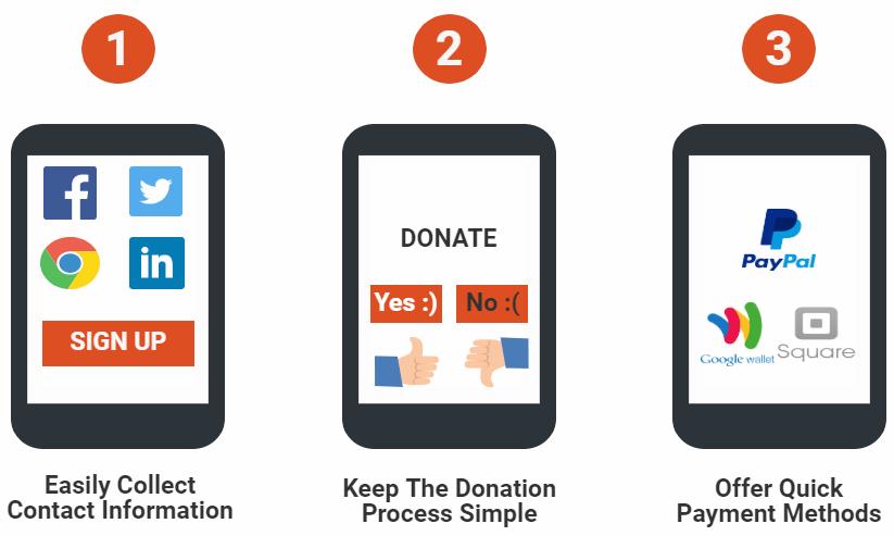 mobile donation page optimization
