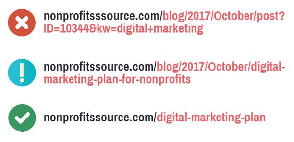 seo for nonprofits - keyword in URL