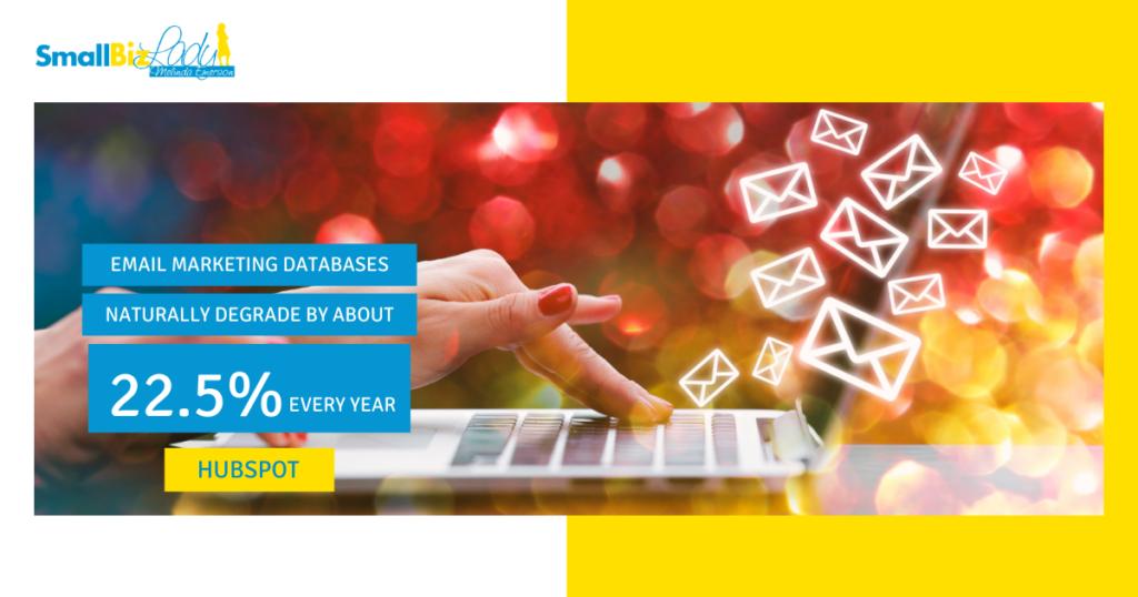 email marketing database decays image