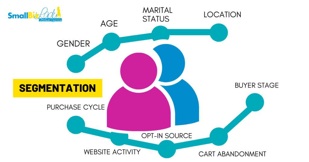 email marketing segmentation images