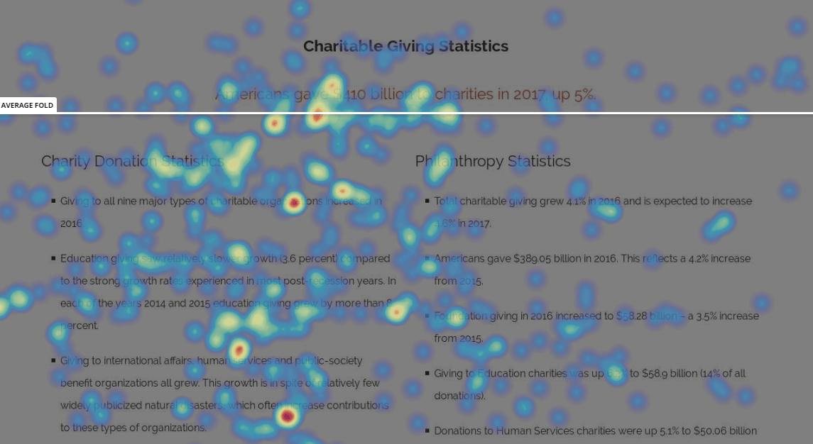 Hotjar Click map - Digital Marketing Results