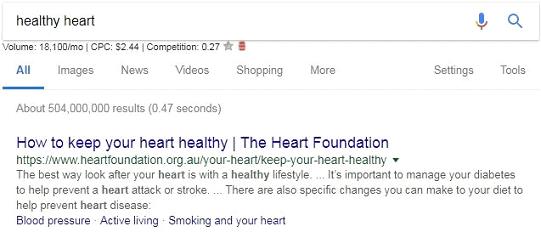 Content Marketing Strategy Heathy Heart - Digital Marketing Results