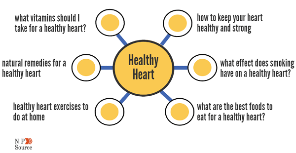 healthy heart cornerstone content - nonprofits source