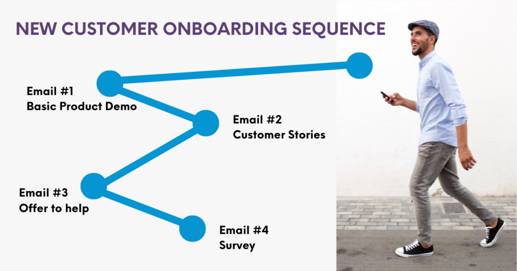 Sales Funnels Every Small Business Owner Needs onboarding sequence